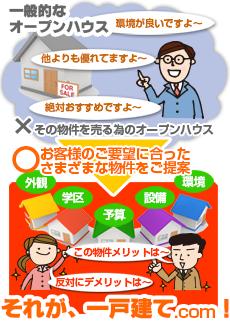 どこが違うの?オープンハウスと北九州新築一戸建て.com